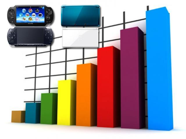 graficas ventas consolas portatiles Comparando ventas de consolas portátiles: PS Vita, PSP, 3DS y DS