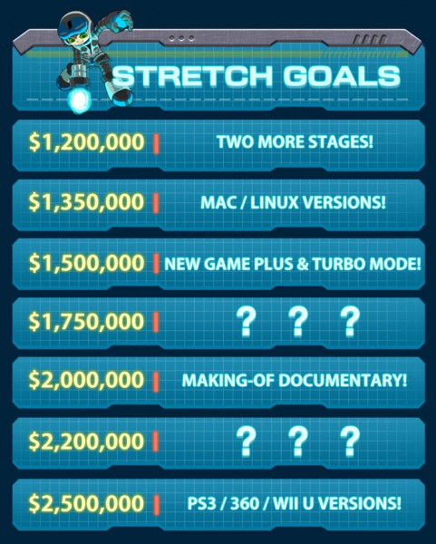 Mighty No 9 goals