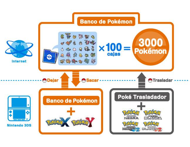 banco de pokemon 01