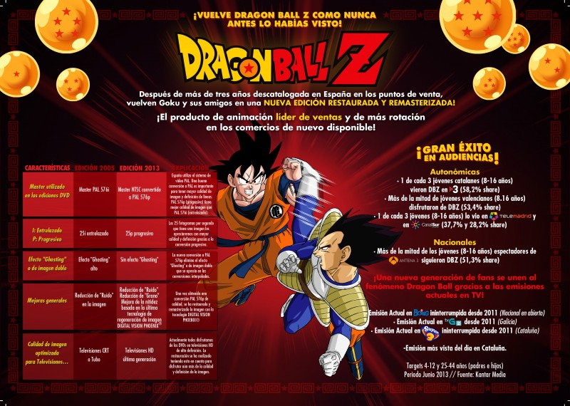 dragon ball z dragon box 2