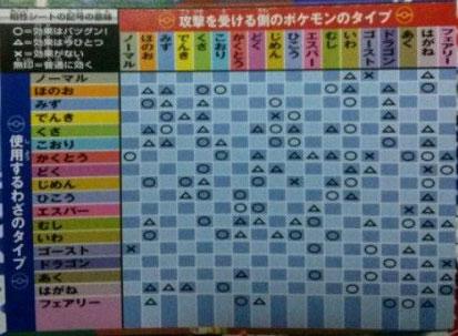 tabla-tipos-pokemon