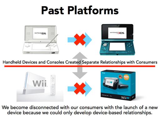 Nintendo financiero 02