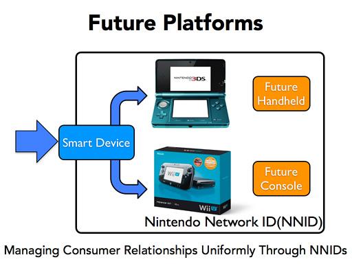 Nintendo financiero 03