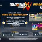 Dragon Ball Xenoverse DLC pack 1