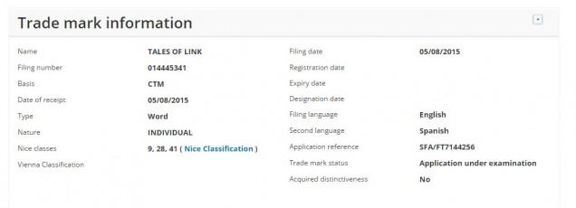 Registro de marca de Tales of Link en Europa