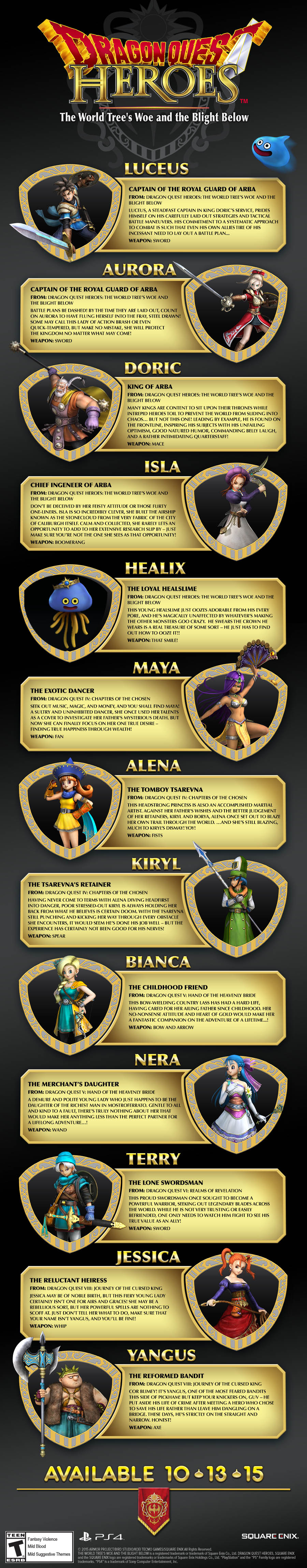 Dragon Quest Heroes personajes