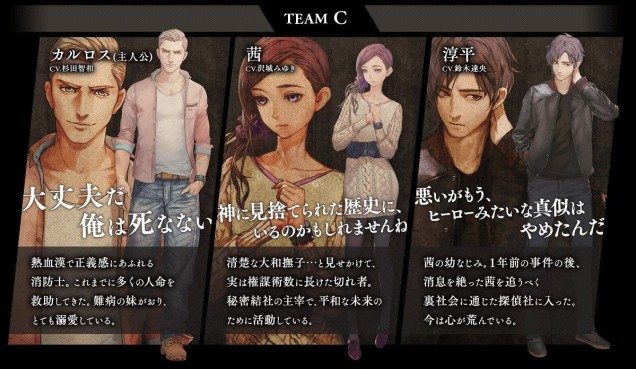 Equipo C Zero Time Dilemma