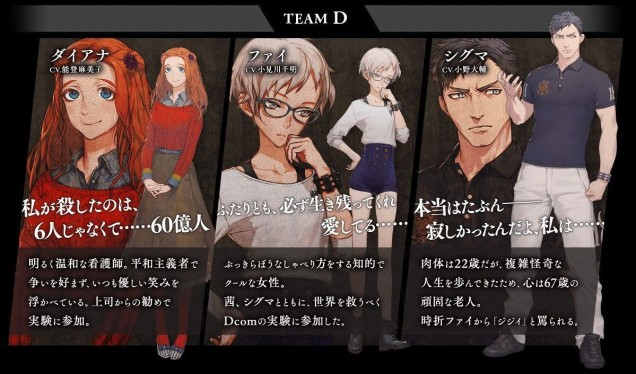 Equipo D Zero Time Dilemma